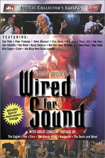 Poster of Guitar Odyssey - Wired for Sound